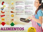 Alimentos inconvenientes #Infografía #Salud #Bienestar