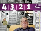 Cosas Gabo será recordado #Infografía #Historia #Literatura