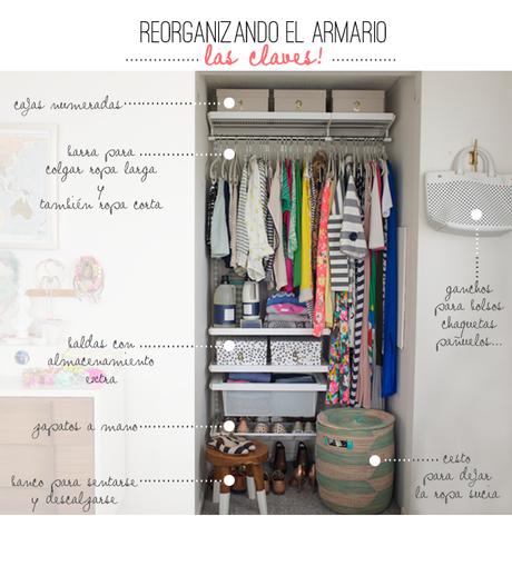 Reorganizando el armario paperblog for Ikea oficinas centrales