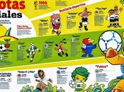 mascotas mundial #Infografía #Deportes #Mundial