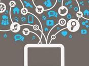 aplicaciones ayudarán evitar distracciones Internet mientras estudias trabajas