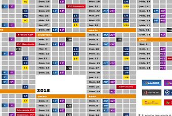 liga profesional de futbol calendario: