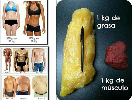 Dieta del limon para bajar de peso en 5 dias image 9