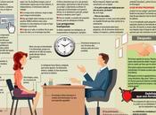 Cómo morir entrevista trabajo #Infografía #Consejos #Empleo
