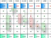 Situación actual índices mundiales semana