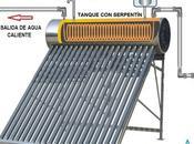 Equipo solar compacto termosifónico serpentín. forma sencilla económica ahorrar producción agua caliente sanitaria