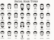 TIPOS BARBA ADECUADOS PARA CADA TIPO ROSTRO barba usar según foma cara LOOK HOMBRES