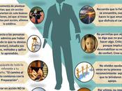 Pasos para emprender exitosamente #Infografía #Emprendimiento #Consejos