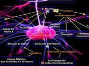 Infografía sobre plasma, cuarto estado materia