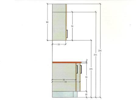 Las medidas de los muebles de cocina paperblog - Altura muebles de cocina ...