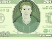 Zuckerberg esta ricos mundo