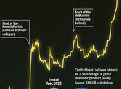 inevitable colapso sistema financiero mundial parte).