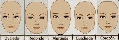 Delineado cejas segun tipo rostro