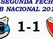 Gimnasia Esgrima Jujuy:1 Colón:1 (Fecha