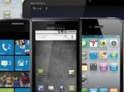 Smartphone tablets, herramientas para desafiar azar