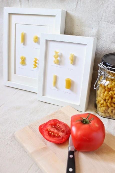 Tutorial para cuadros de cocina con pasta paperblog for Cuadros cocina ikea