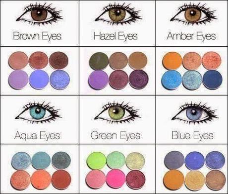 Como Maquillar Ojos Como Maquillar Ojos Redondos Como Maquillarme