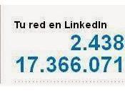 formas medir influencia LinkedIn: KPI's Social Selling