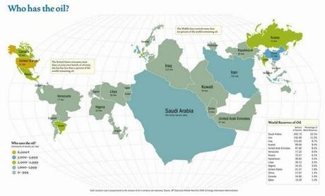 Mundo - Economía - Petróleo - Reservas por país de petróleo