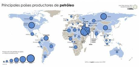 Mundo - Economía - Producción - Producción petróleo 2010