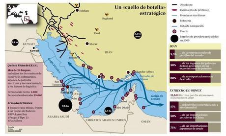 Oriente Medio - Conflictos - Seguridad - Irán - Situación en el estrecho de Ormuz