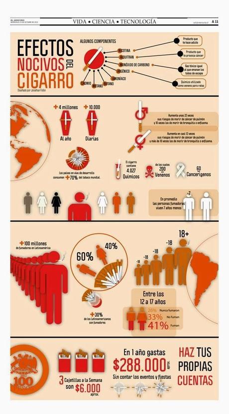 Tabaco y Tabaquismo: EFECTOS SOBRE EL CUERPO