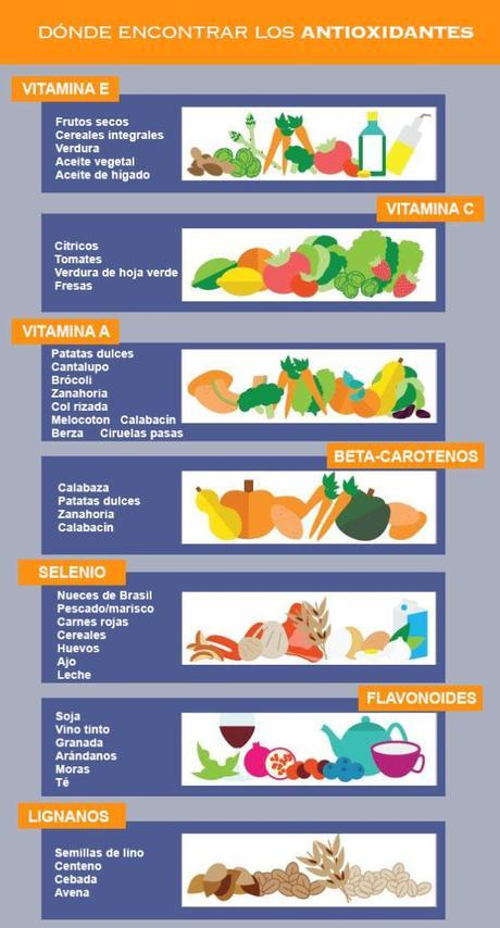 Alimentos antioxidantes paperblog - Antioxidantes alimentos ricos ...