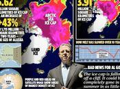 Gore, ¿dónde está deshielo?
