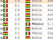 Trasmision vivo México Bolivia amistoso septiembre