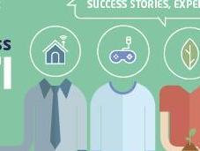 Comisión Europea financia millones pymes startups desarrollen 'apps' FIWARE