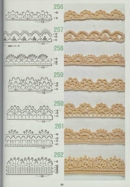Puntillas para Toallas -servilletas y ropa - Paperblog