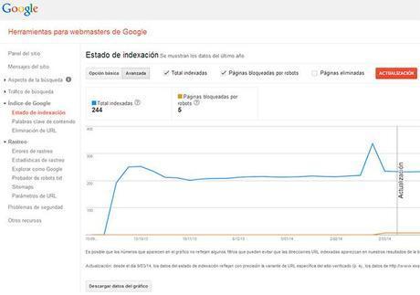 Websmaster Tools de Google