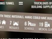 Claves manual secreto Israel para propaganda mediática