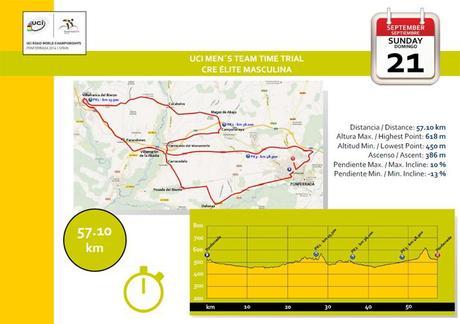 Los circuitos del Mundial de Ciclismo 2014