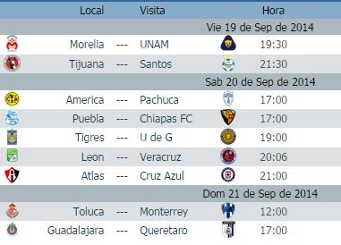Pronósticos Jornada 9 Futbol mexicano
