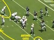 Film Room: ataque Chargers