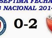 Argentinos Juniors:0 Colón:2 (Fecha