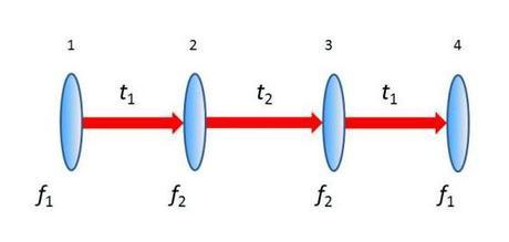 Diagrama del dispositivo diseñado por Joseph Choi. © Universidad de Rochester