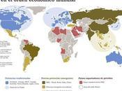 Transformaciones globales cambios poder América Latina Caribe