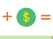 ¿Necesitas préstamo crédito? Compara antes