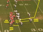 Film Room: punto débil Defensiva Colts