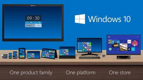 Windows 10 Convergencia