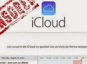 NOTICIAS-TECNOLOGÍAiCould APPLE RUMORES CIBERESPINAJE
