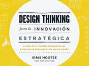 Design Thinking para innovación estratégica