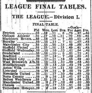 1915-05-03-Athletic-News