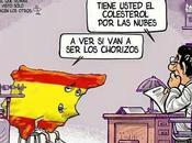 dislipemia española