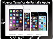 Nuevos Tamaños Pantalla para iPhone Apple