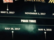 Todas próximas películas superhéroes (Marvel