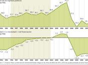 solución economía española impuestos, sino paguemos todos
