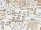 Comportamiento: Diagrama actividades flujo